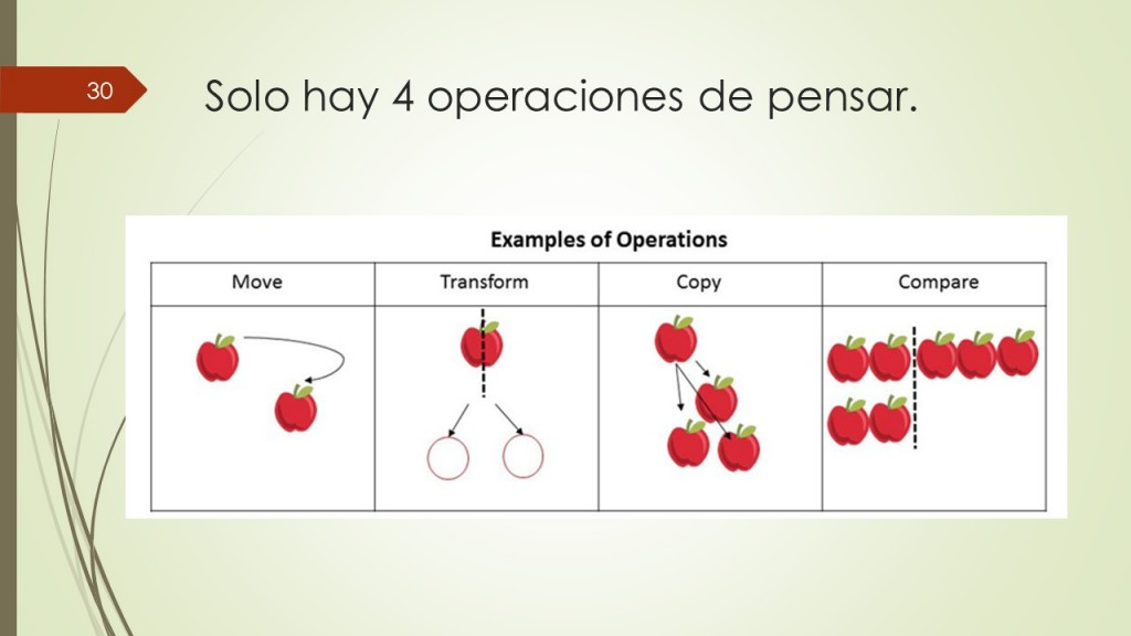 DONGURI how to think pensar 4 operaciones
