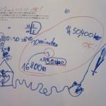 どんぐり問題6年生6MX47どんぐる教室ルクセンブルク